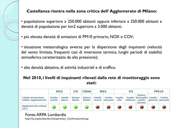Castellanza rientra nella zona critica dell' Agglomerato di Milano: