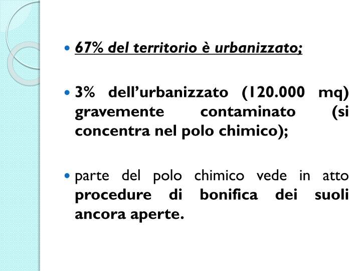 67% del territorio è urbanizzato;