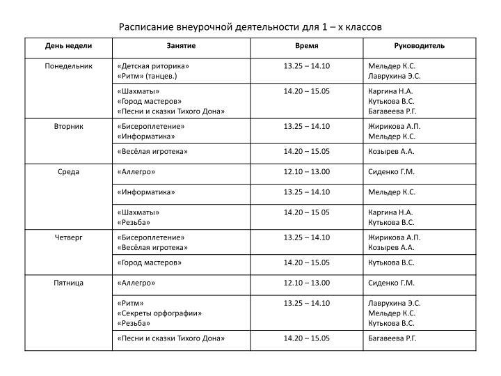 Расписание внеурочной деятельности для 1 – х классов