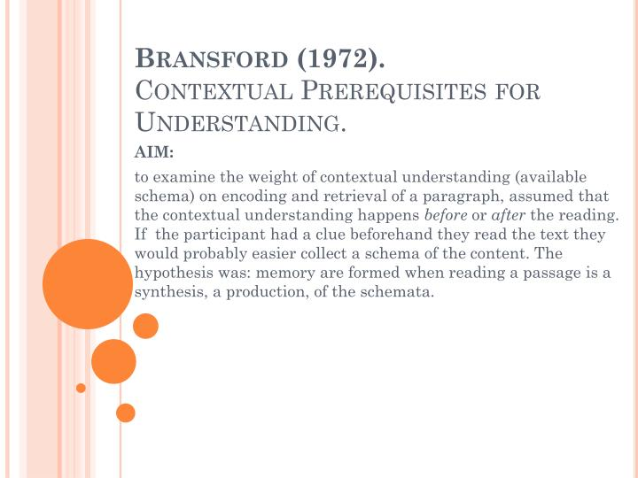 bransford and johnson 1972 experiment on schema theory Start studying ib psych studies and theories learn vocabulary schema theory a) bransford and johnson (1972.