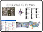pictures diagrams and maps