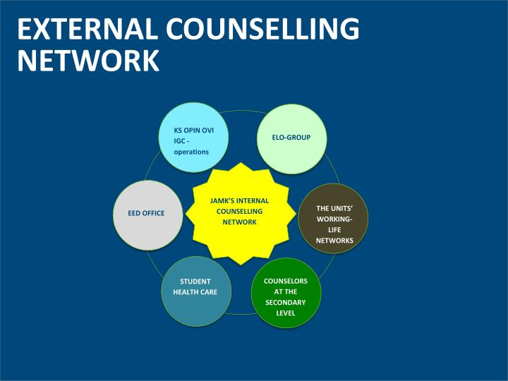 EXTERNAL COUNSELLING NETWORK