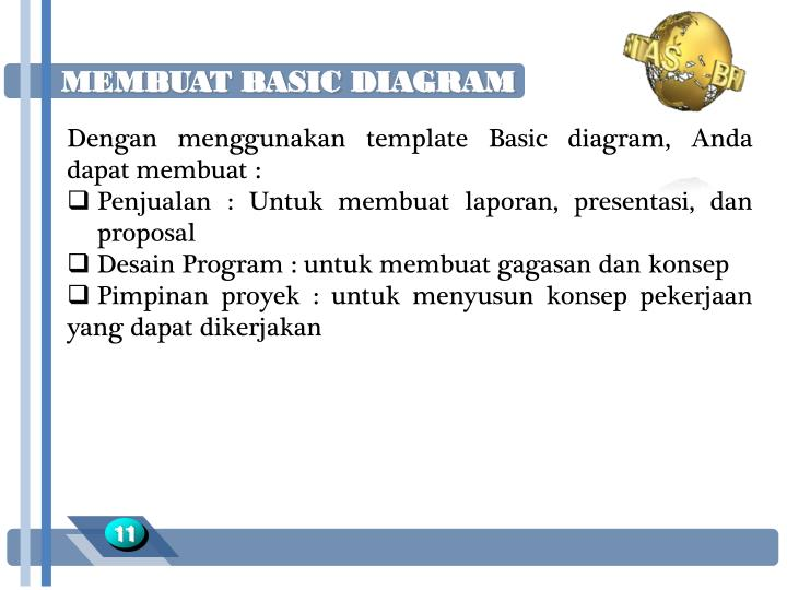 MEMBUAT BASIC DIAGRAM