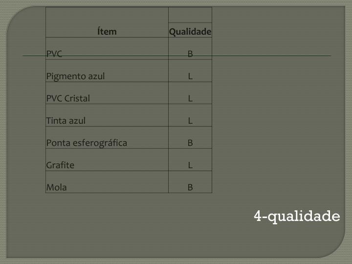 4-qualidade