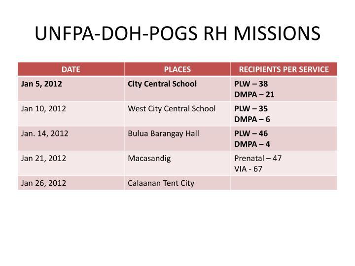 UNFPA-DOH-POGS RH MISSIONS