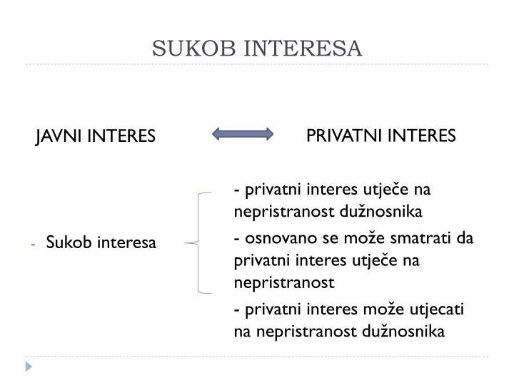 SUKOB INTERESA