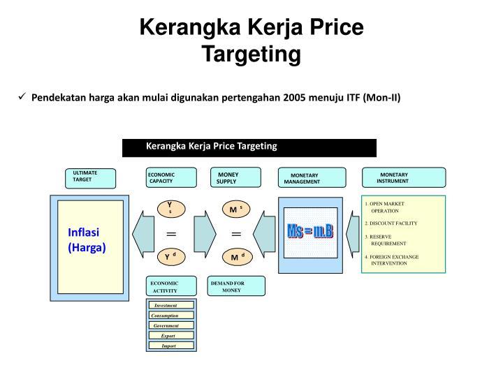 Kerangka Kerja Price Targeting