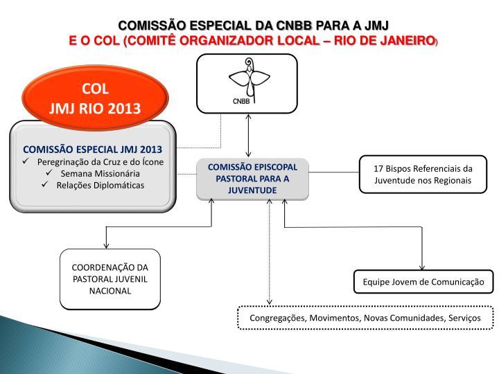 COMISSÃO ESPECIAL DA CNBB