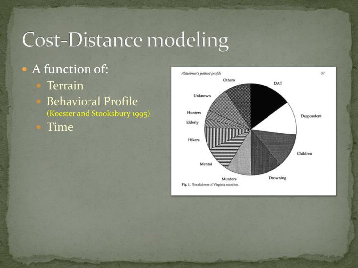 Cost-Distance modeling