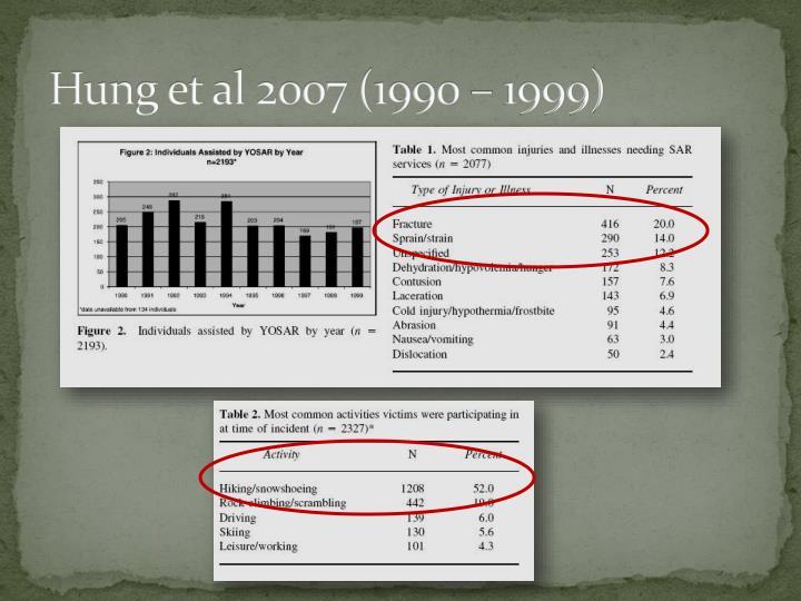 Hung et al 2007 (1990