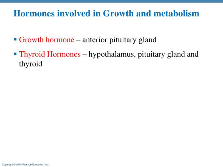 Hormones involved in Growth and metabolism