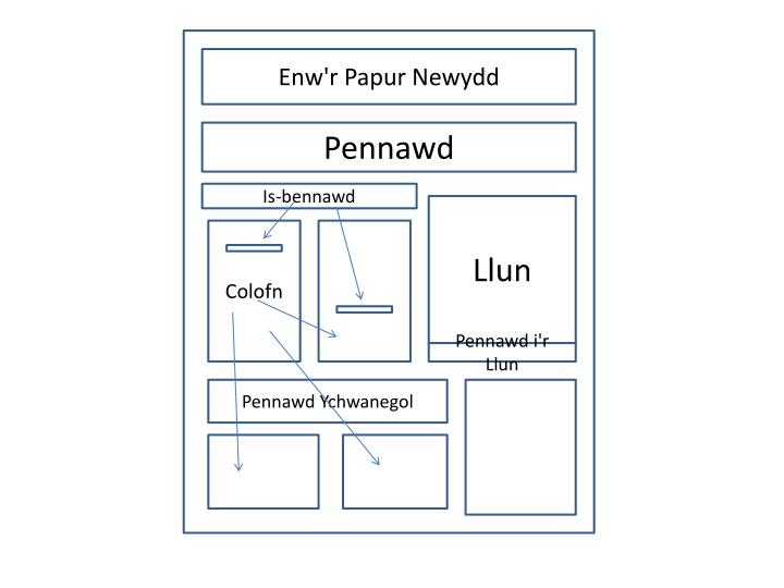 Enw'r Papur Newydd