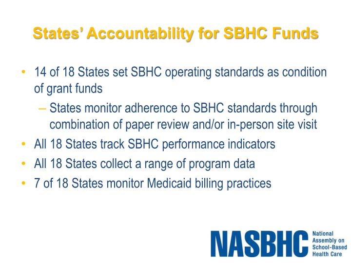 States' Accountability for SBHC Funds