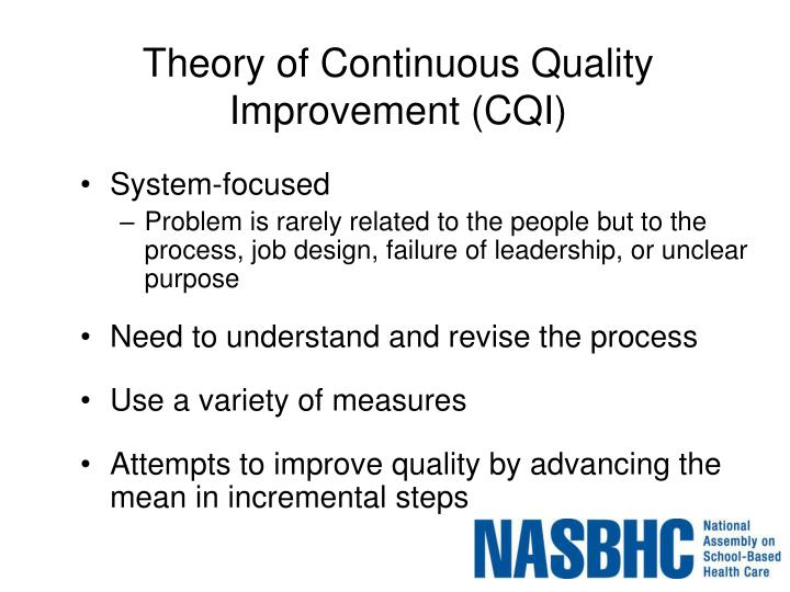 Theory of Continuous Quality Improvement (CQI)