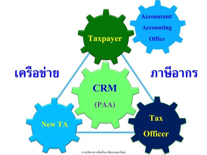 Accountant/