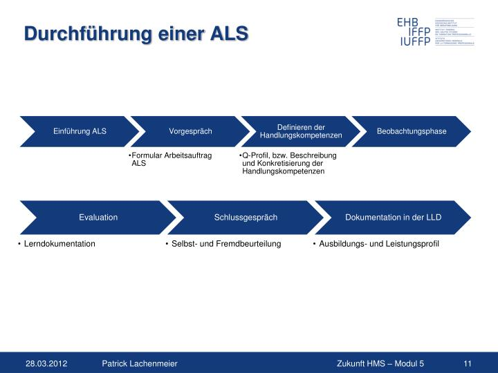 Durchführung einer ALS