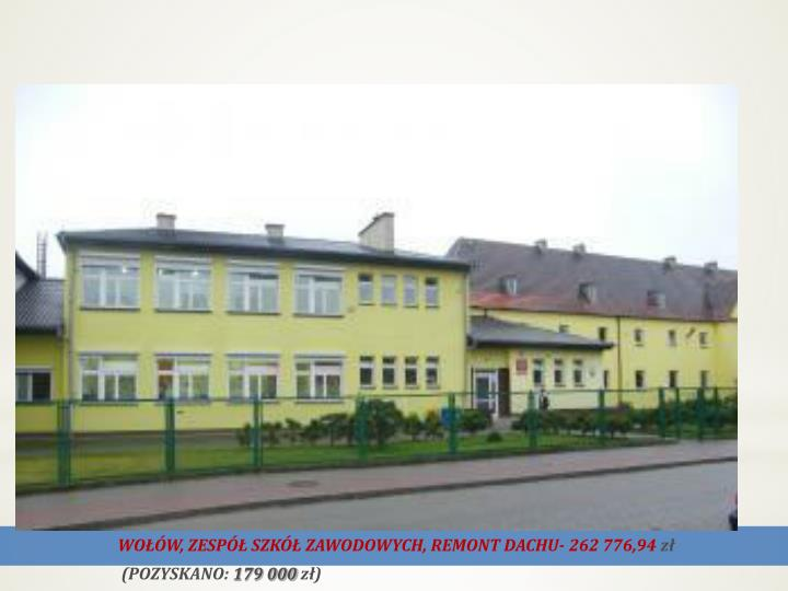 WOŁÓW, ZESPÓŁ SZKÓŁ ZAWODOWYCH, REMONT DACHU- 262 776,94