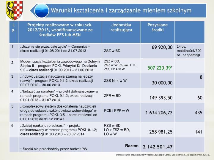 Opracowanie przygotował Wydział Edukacji i Spraw Społecznych, 30 październik 2013 r.