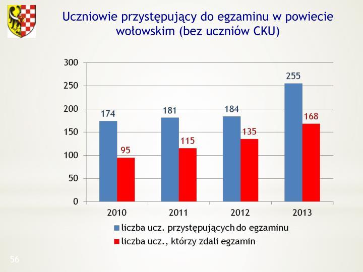 Uczniowie przystępujący do egzaminu w powiecie wołowskim (bez uczniów CKU)