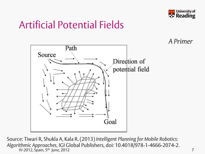 Artificial Potential Fields