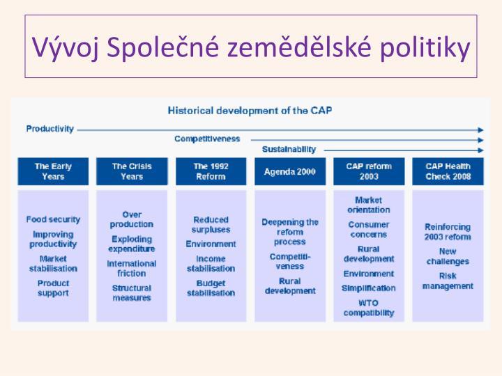 Vývoj Společné zemědělské politiky