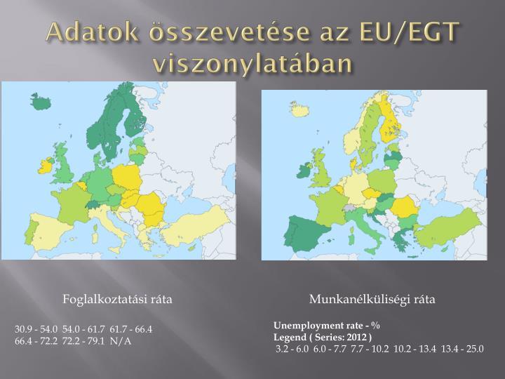 Adatok összevetése az EU/EGT viszonylatában