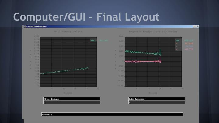 Computer/GUI – Final Layout