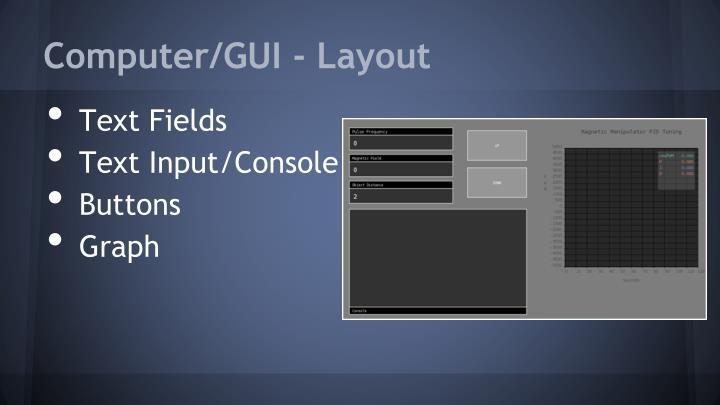 Computer/GUI - Layout