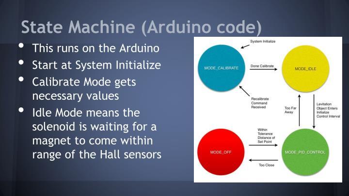 State Machine (Arduino code)