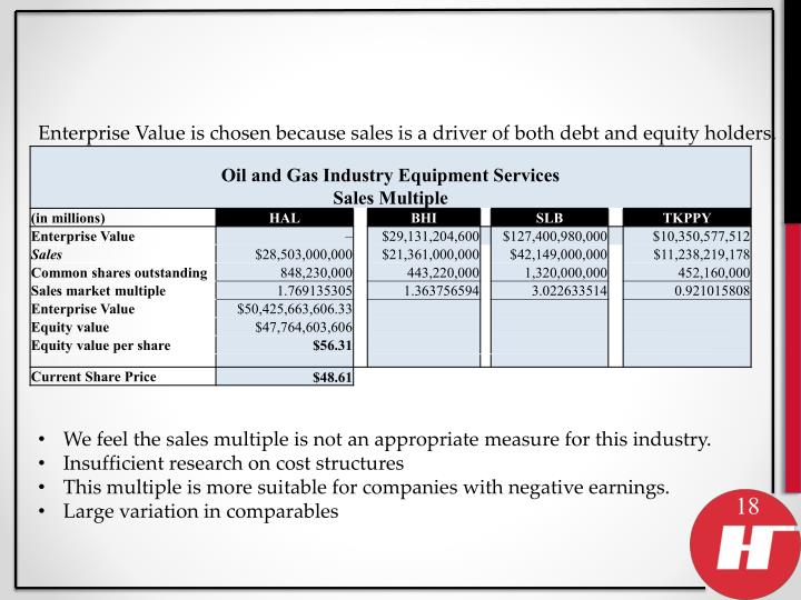 Enterprise Value is chosen because sales is a driver of both debt and equity holders.