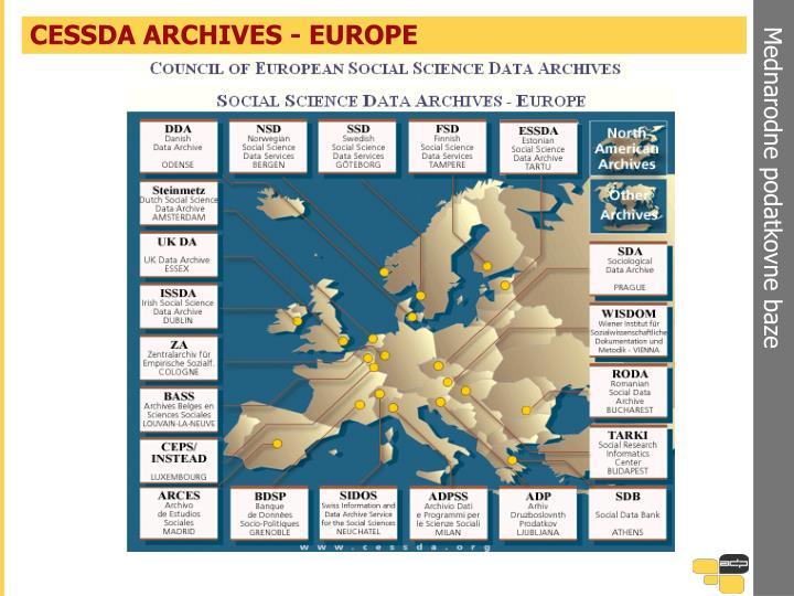 Mednarodne podatkovne baze