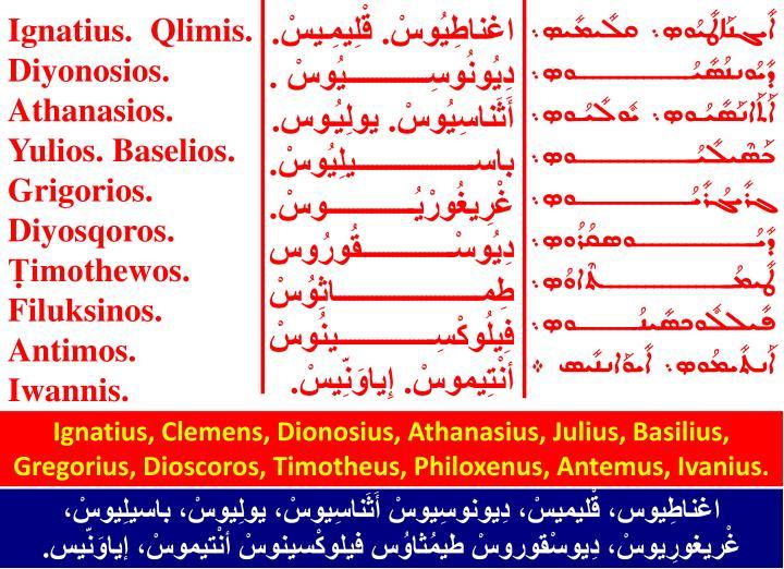 Ignatius, Clemens,