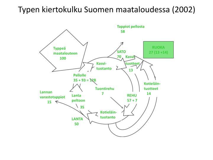 Typen kiertokulku Suomen maataloudessa (2002)