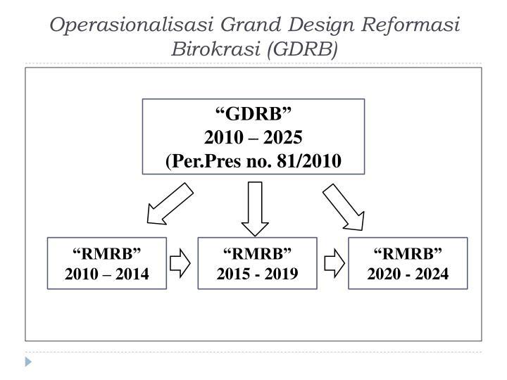 Operasionalisasi Grand Design Reformasi Birokrasi (GDRB)