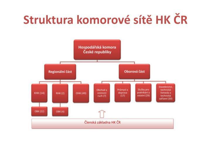 Struktura komorové sítě HK ČR