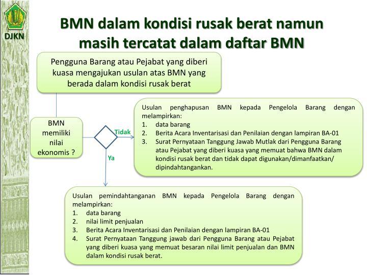 BMN dalam kondisi rusak berat namun masih tercatat dalam daftar BMN