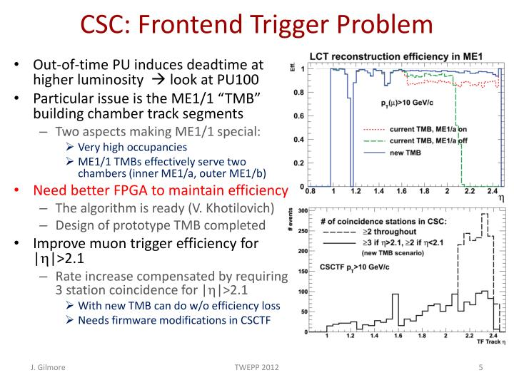 CSC: Frontend Trigger Problem