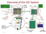 overview of the csc system