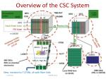 overview of the csc system1