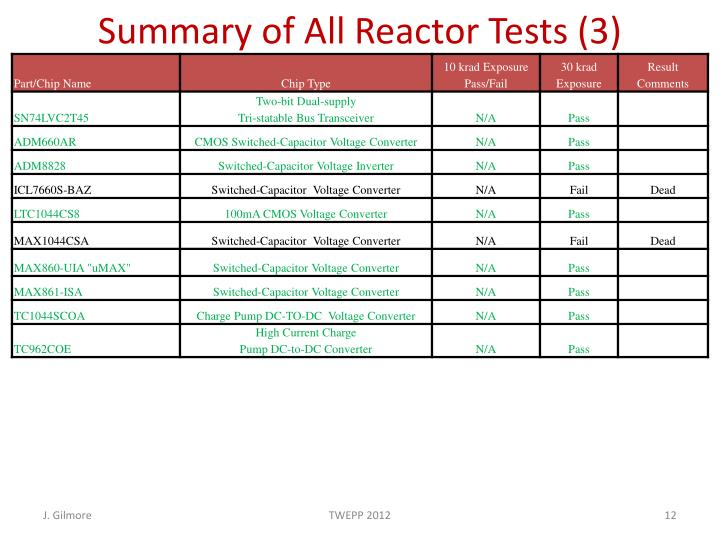 Summary of All Reactor Tests (3)