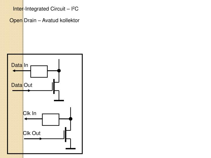 Inter-Integrated Circuit – I