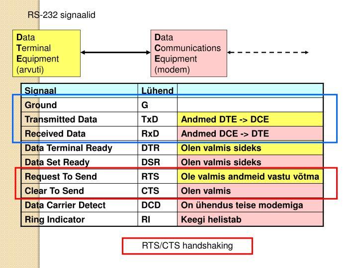 RS-232 signaalid