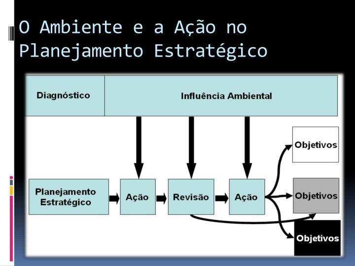 O Ambiente e a Ação no Planejamento Estratégico
