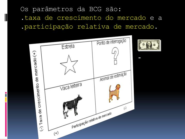 Os parâmetros da BCG
