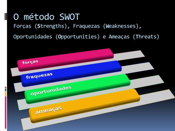 O método
