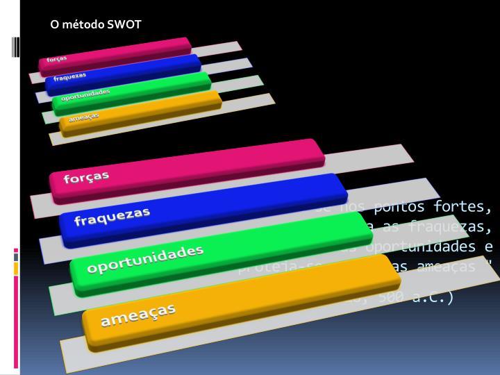 O método SWOT