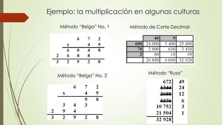 Ejemplo: la multiplicación en algunas culturas