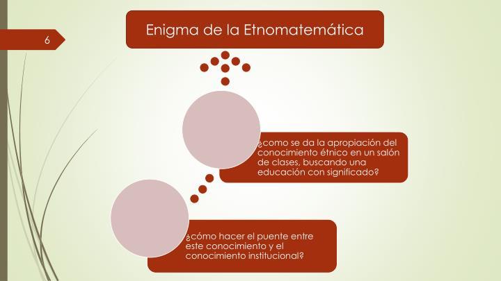 Enigma de la Etnomatemática