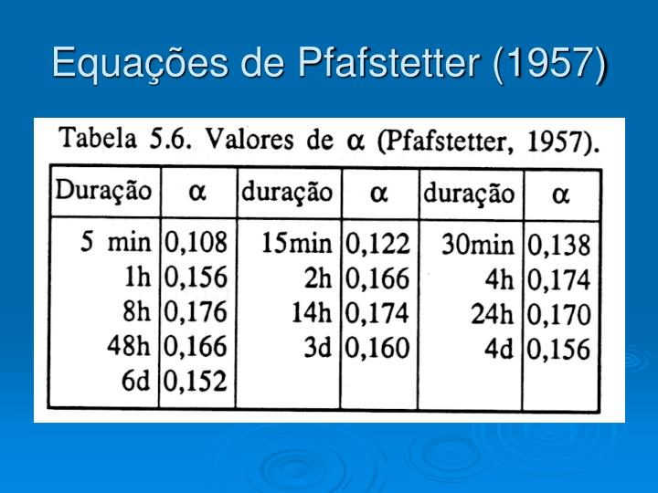 Equações de Pfafstetter (1957)