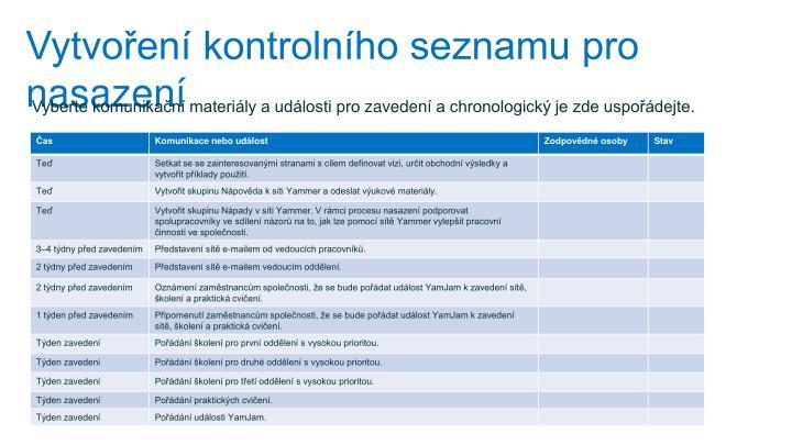 Vytvoření kontrolního seznamu pro nasazení